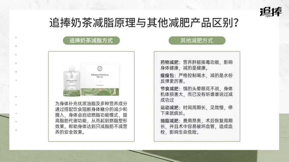 追捧奶茶减脂原理与其他减肥产品区别?